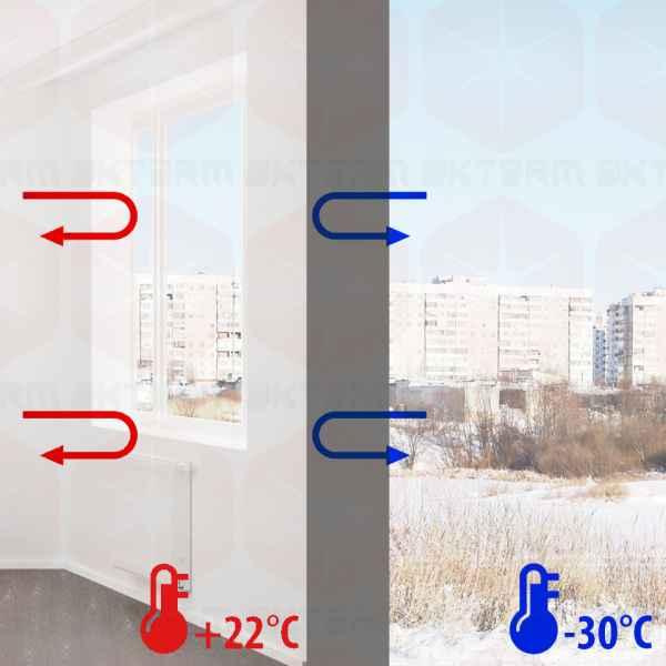 АКТЕРМ Бетон - Утепление изнутри